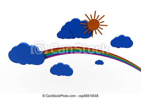 Soleil Nuage Arc En Ciel