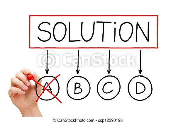 Solution B Moving To Plan B To Solve A Problem Hand Drawing