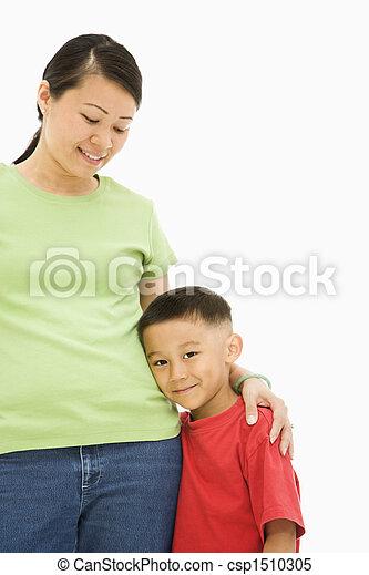 son., 母 - csp1510305