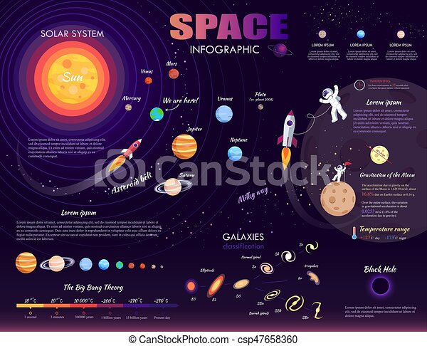 space infographic on purple background art design space infographic rh canstockphoto com Big Bang Space HD Big Bang Space HD