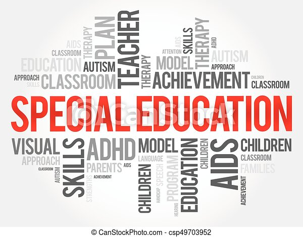 Adhd And Special Education >> Special Education Word Cloud Collage Education Concept Background