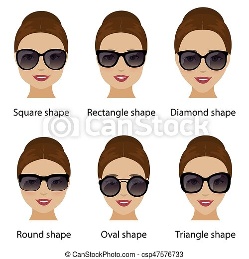 Spectacle frames and women face shapes. Spectacle frames shapes and ...