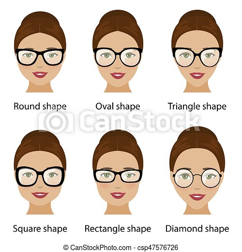 Spectacle Frames And Women Face Shapes Spectacle Frames