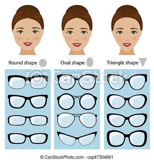 Spectacle frames for women face shapes. Spectacle frames shapes for ...