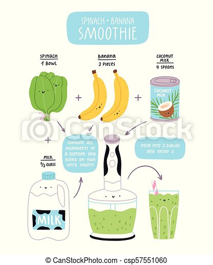 Spinach and banana smoothie - csp57551060