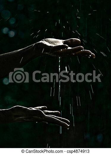 splashes - csp4874913