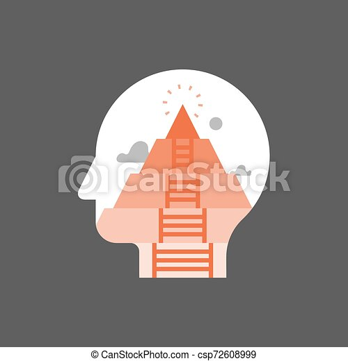 Sself awareness, pyramid of human needs, psychoanalysis concept, mental development stage, self actualization, personal growth - csp72608999