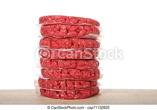 Stack Of Raw Hamburger Patties Stack Of Raw Hamburger Meat