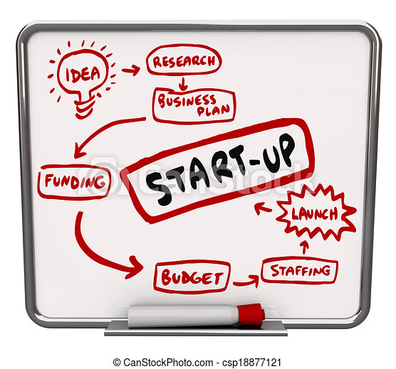 Image result for business start up clipart