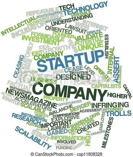startup word