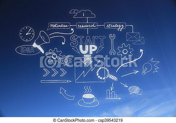 Startup sketch on sky background - csp39543219