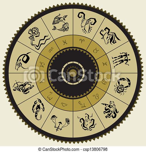 Stern Horoskop