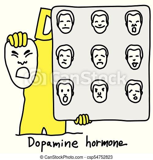 Steuerung, funktion, skizze, hormon, metapher, verhalten, linien ...