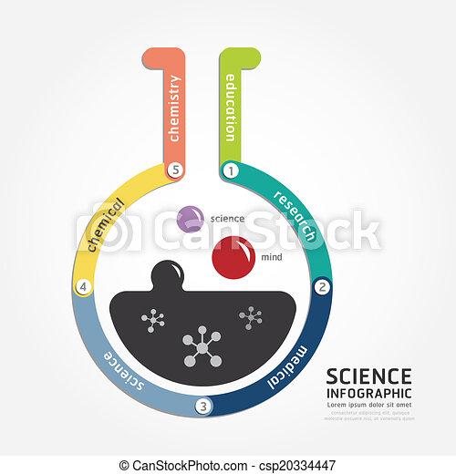 Stil, wissenschaft, diagramm, vektor, design, schablone,... EPS ...