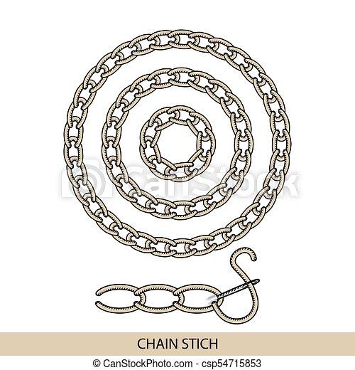 Puntos de cadena de vector de tipo stich. Colección de bordado de mano de hilo y puntos de costura. El vector ilustra los ejemplos de sutura. - csp54715853