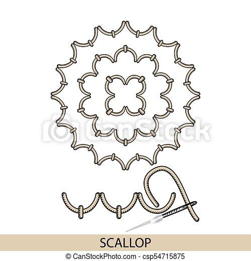 Stitches., nähen, vector., faden, nähen, sammlung, hand, examples ...