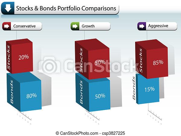 Stock Bond Portfolio Chart - csp3827225