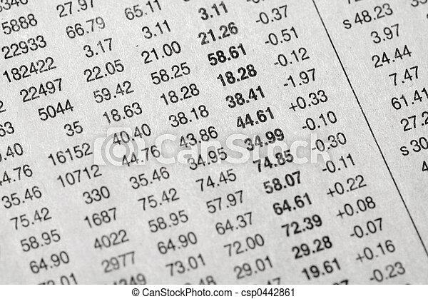 stock data - csp0442861