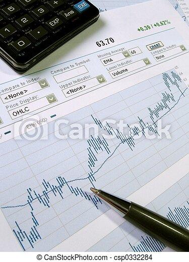 Stock market analysis - csp0332284