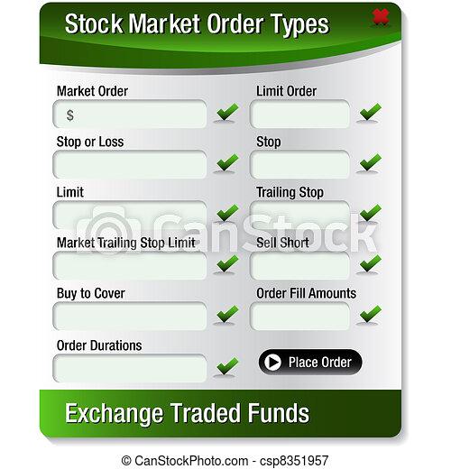 Stock Market Order Types Menu - csp8351957