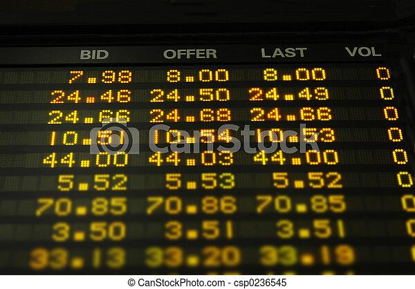 Stock Prices - csp0236545