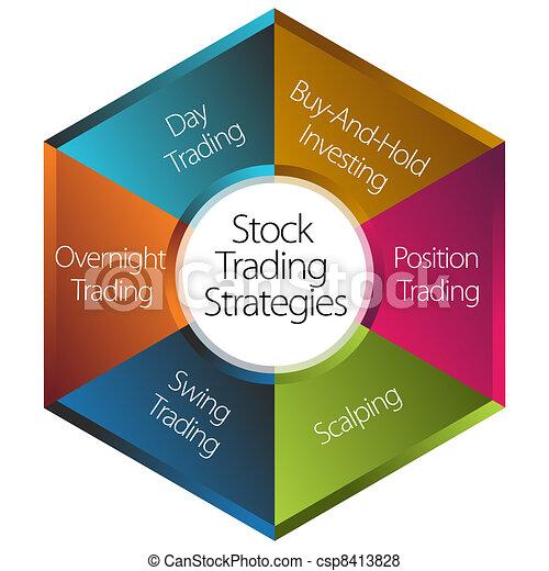 Stock Trading Strategies - csp8413828