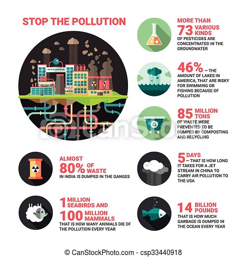 Stop The Pollution Poster Flat Design Ecology Icons Infographics Elements