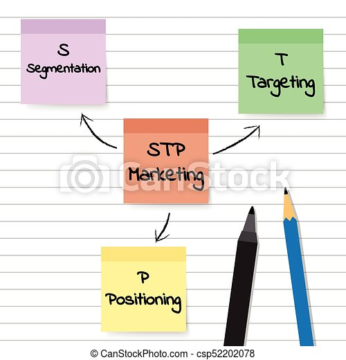 Stp Marketing Diagram Sticky Notes