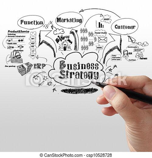 strategi, man, skrift, affär - csp10528728