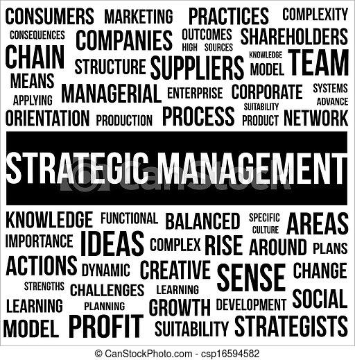 Strategic Management - word cloud - csp16594582