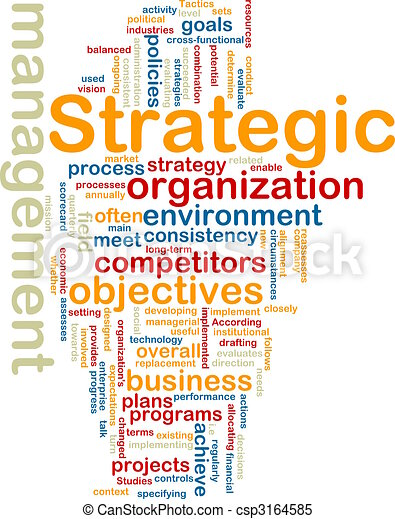 Strategic management wordcloud - csp3164585