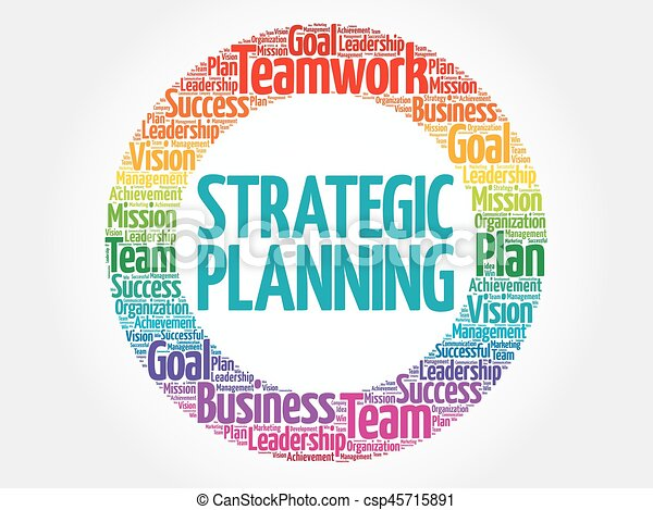strategic planning circle word cloud business concept