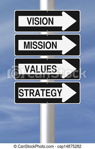 Strategic Planning Components  - csp14875282