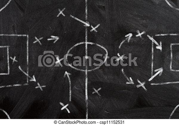strategie, kopaná, diagram - csp11152531