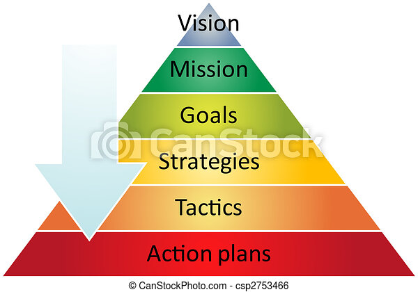Strategy pyramid management diagram - csp2753466