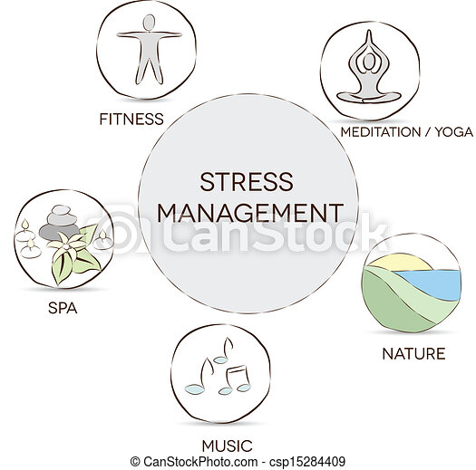 Stress Management Images And Stock Photos 45463 Stress Management