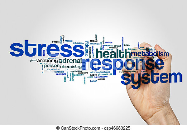 Stress response system word cloud concept - csp46680225