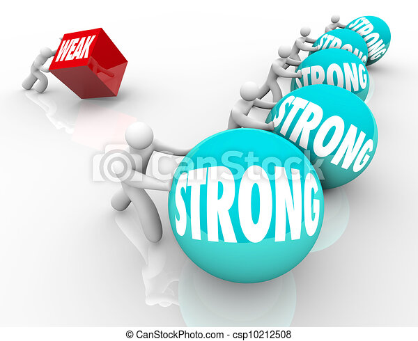 Strong vs Weak Competing Weakness Against Strength - csp10212508