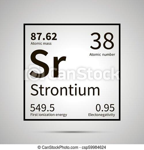 Strontium 87 protons