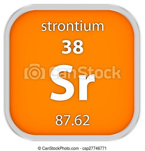 Strontium Material Sign Strontium Material On The Periodic Table