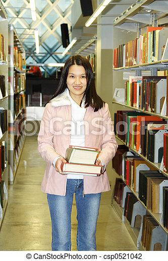 Student - csp0521042
