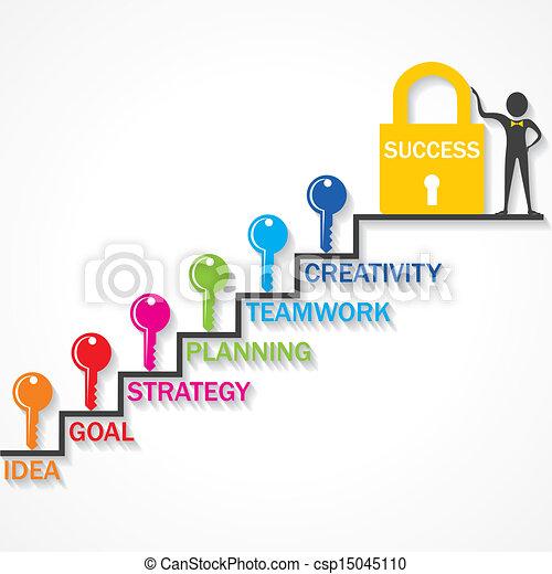 Las llaves suben escaleras de éxito - csp15045110