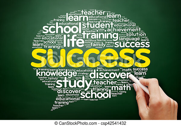 Success Think Bubble word cloud - csp42541432