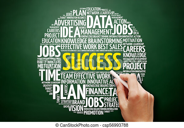 Success word cloud collage - csp56993788