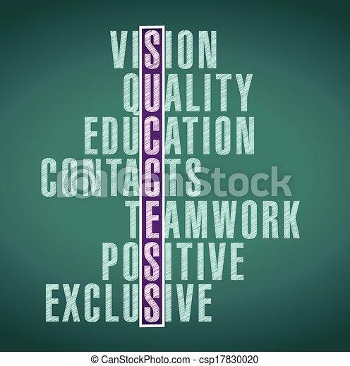 success word illustration design - csp17830020