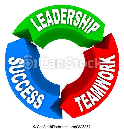 sucesso, -, setas, liderança, trabalho equipe, circular - csp3635267