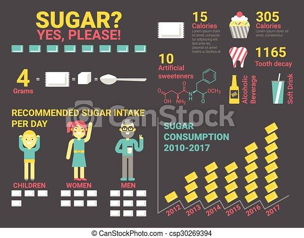 Sugar Infographic - csp30269394