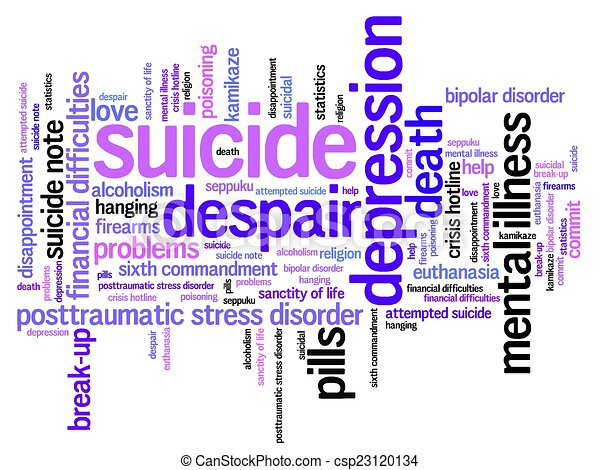 Suicide And Depression Issues And Concepts Word Cloud Illustration