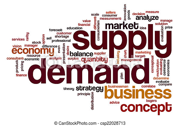 Supply demand word cloud - csp22028713