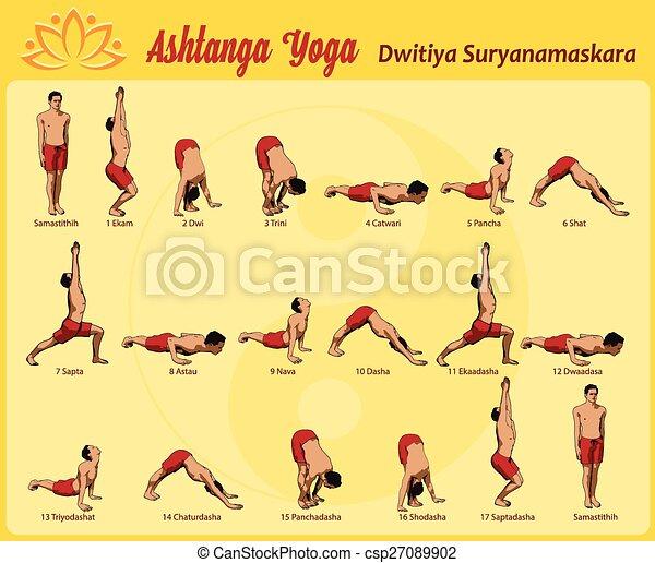 surya namaskara2 ommon sequence of asanas in the